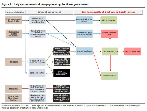 Grexit likely consequenc3s_1