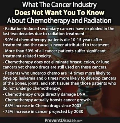 chemotherapy-cancer