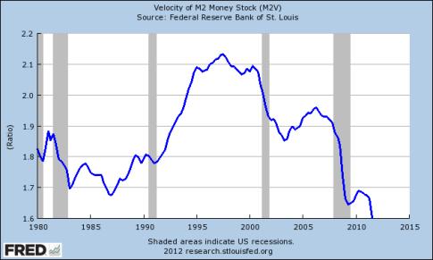 money-stock-1980-2011