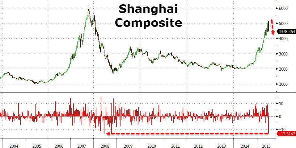 China-stocks-crash-1