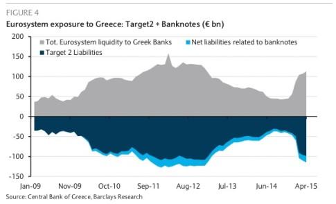 GreeceTARGET2PlusBankNotes