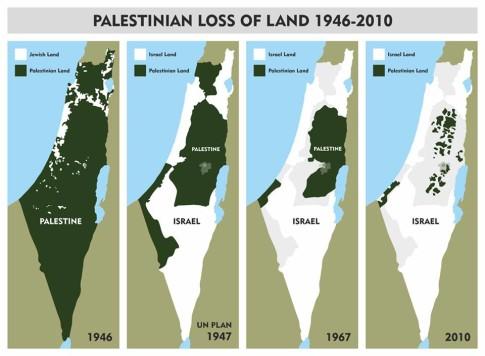 Israel-Stealing-Palestine