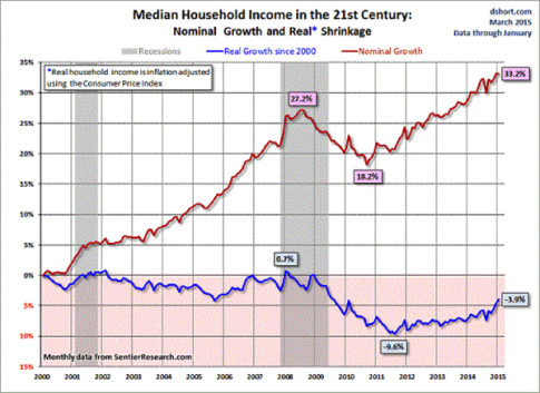 chs-household-income-6-12