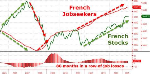 france-jobseekers