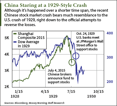 China-stock-market-crash
