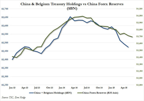 China vs Reserves