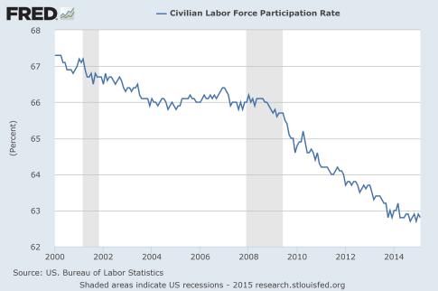 Presentation-Labor-Force-Participation-Rate