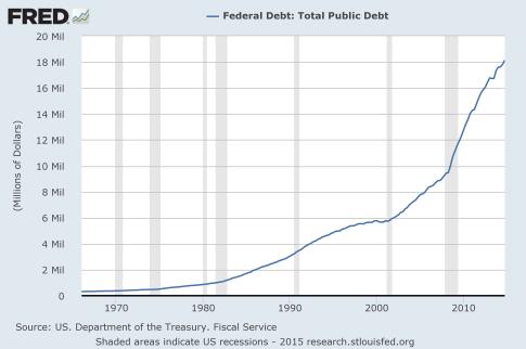 Presentation-National-Debt