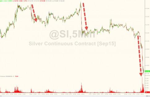 silver-crashing