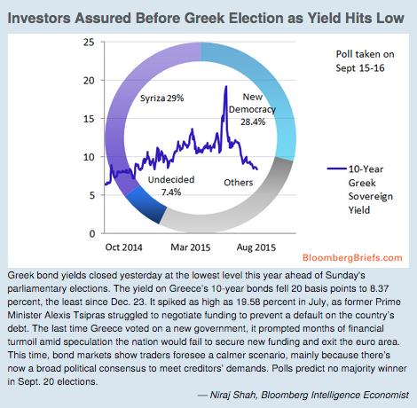 GreeceElection