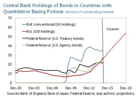 IMF BOJ 1