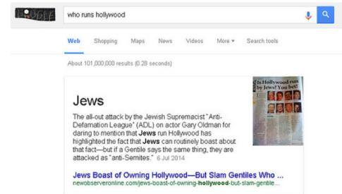 Who runs Hollywood - Jews