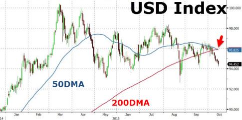 20151014_USD1