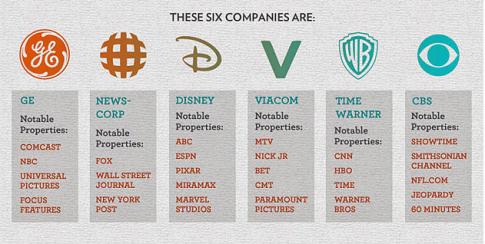 6 companies