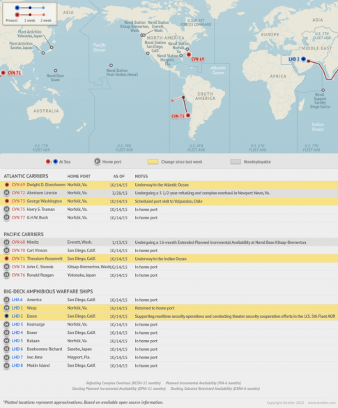 Naval-Update-10-14-2015 (1)