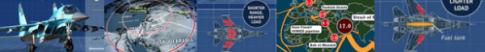 RussiaAirBase_0