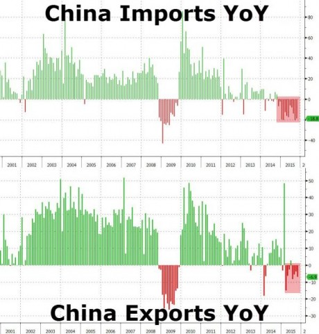 Chinese-Imports-Chinese-Exports