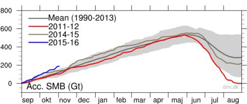 Greenland-ice-mass-climbing-rapidly-3Nov15