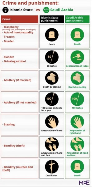 ISIS vs Saudi Arabia-2