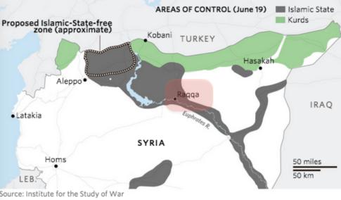 KurdsPositioning