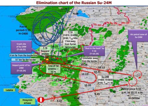 Su-24 Ambush 1