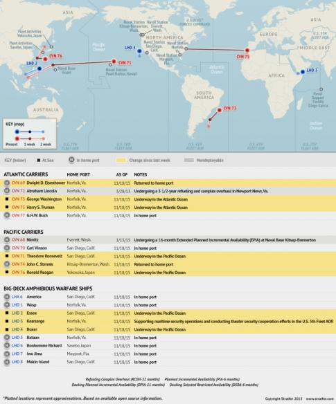 naval-update-11-14-2015