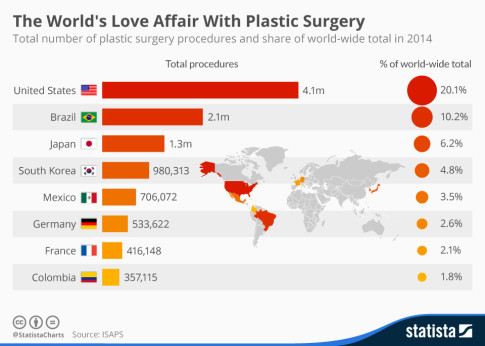 the_world_s_love_affair_with_plastic_surgery