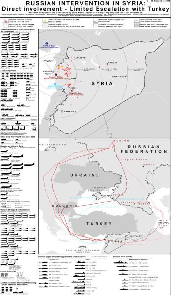 20151210_syria1