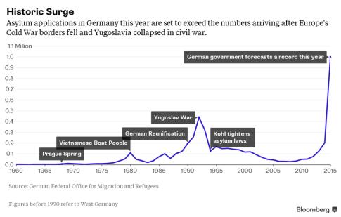 GermanyRefugee
