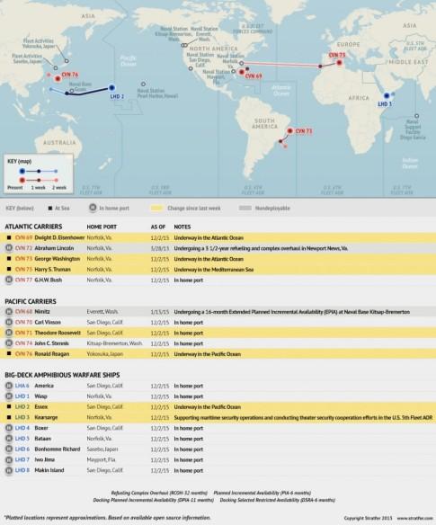 naval-update-12-02-2015 (1)