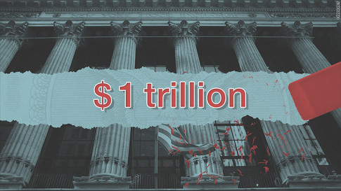 1-trillion-wiped-out