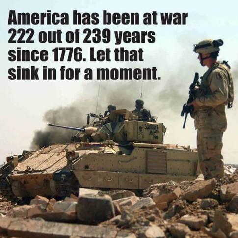 America-USA-War-Military
