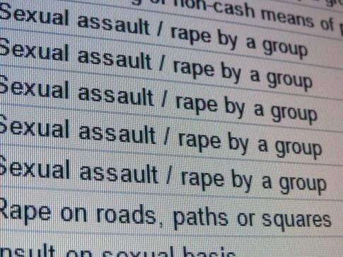 Migrant Crisis Sexual Assault