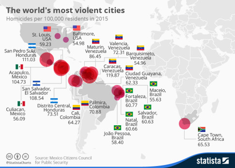 chartoftheday_4294_the_20_most_violent_cities_worldwide_n