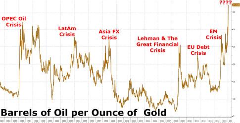 oil-gold