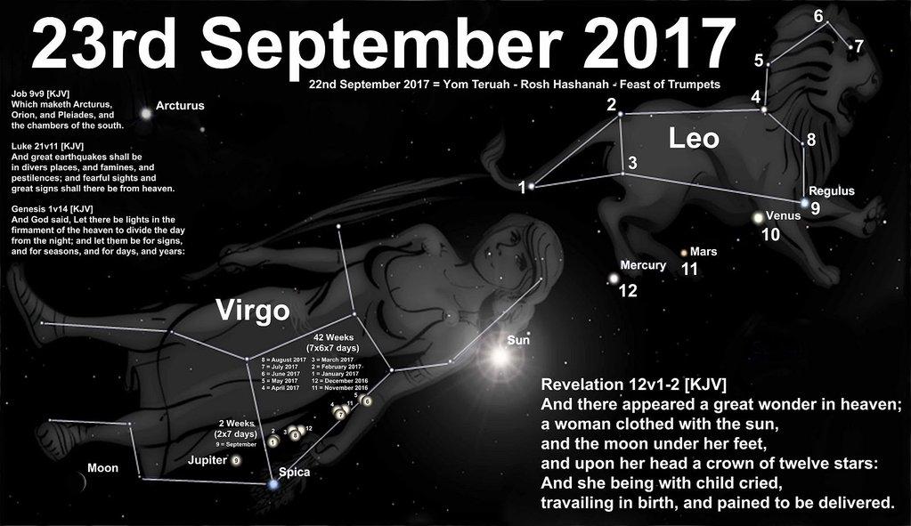 23rd Sept 2017 - Revelation - 22nd Sept 2017 Feast of Trumpets