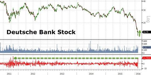 Deutsche Bank-1
