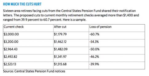 PensionCuts_0