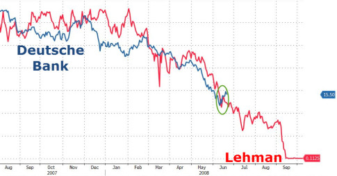 You are here Deutsche Lehman