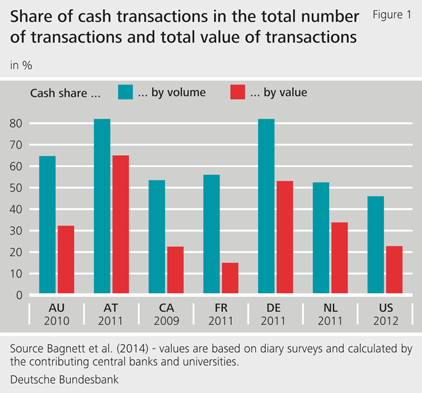 2016_01_research_brief_share_cash_transactions