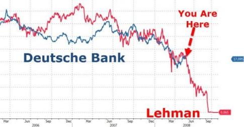 Deutsche Bank-Lehman