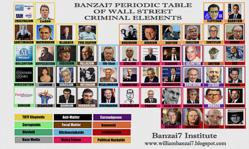 Periodic Table Of Wall Street Criminal Elements
