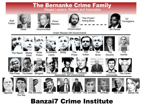 The Bernanke Crime Family