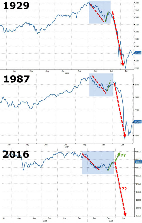 collapse great depression 1929 2016