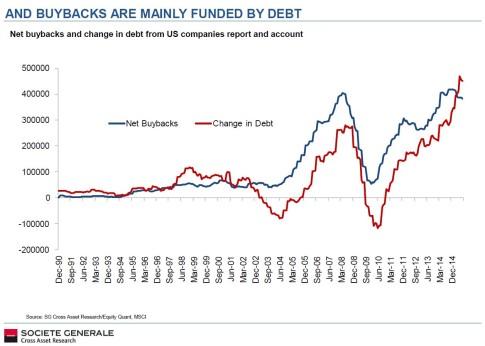 socgen buybacks 1