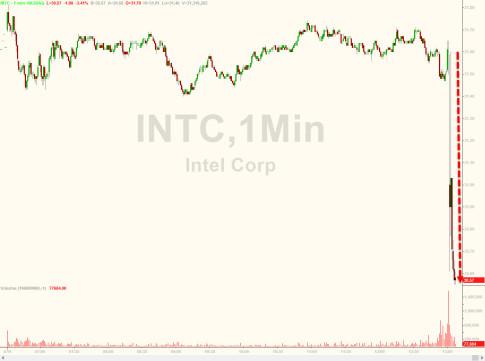 20160419_INTC