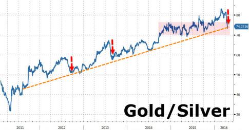 20160421_gold2_1