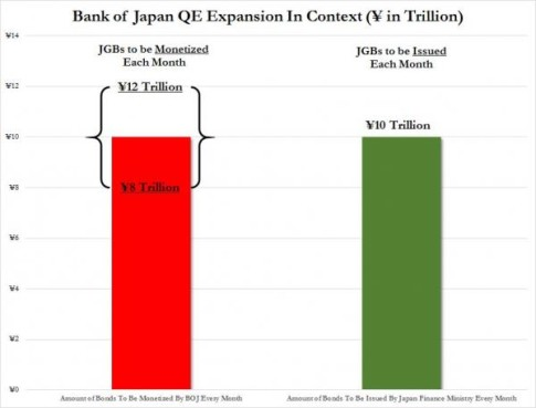 BOJ expansion chart_0