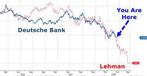 Deutsche Bank Lehman