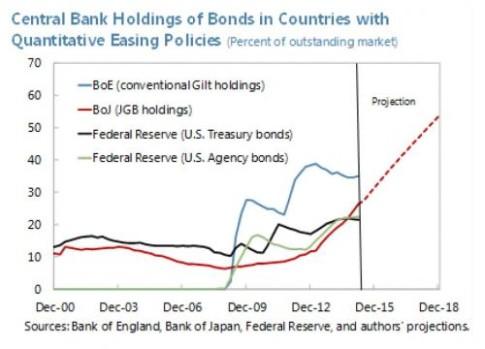 IMF BOJ 1_0